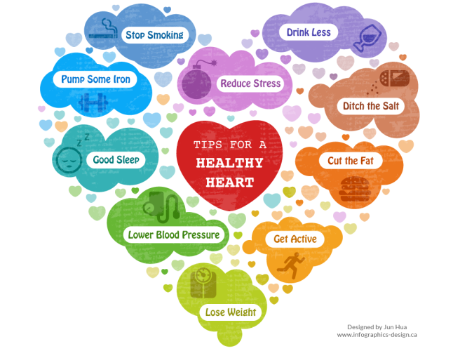 infographics-tips-healthy-heart