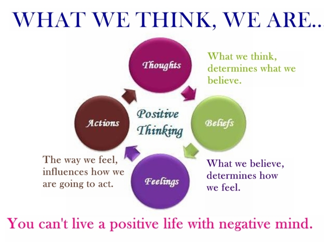 positive thinking pic