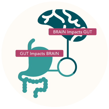 brain-gut-connection pic